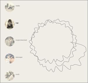 Harmogram - An Audio-Visual Chrome Experiment