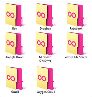 ODrive: Your Folder To Everything Online
