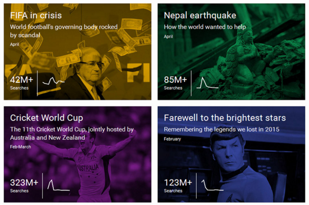 Google's Year In Review 2015