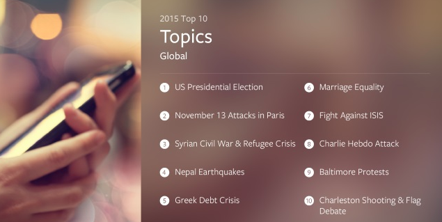 Facebook's Year In Review 2015