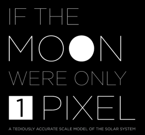 If the Moon Were Only 1 Pixel