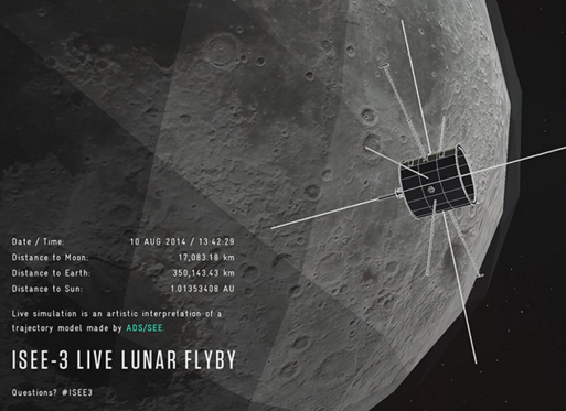 A Space Craft For All: ISEE-3's Journey
