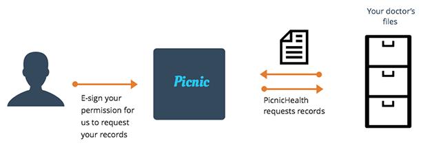 picnichealth5